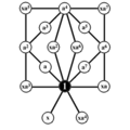 GroupDiagramMOD16.png