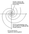Hydraulic vortex.png