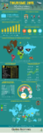 INFOGRAPHIE - TOURISME 2016 (Travel infographic 2016).png