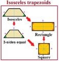 Isosceles trapezoid special cases.png