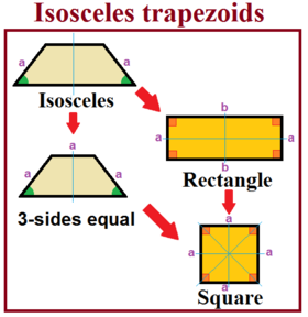 Isosceles trapezoid wikipedia special casesedit ccuart Choice Image