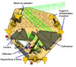 JWST-NIRISS-Optical-layout-fr.png