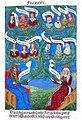 Król Kazimierz Jagiellończyk z królową Elżbietą i ich dzieci.jpg