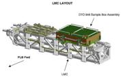 LMC STS-127