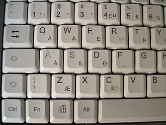 AltGr key - A keyboard with additional engravings showing third-level and fourth-level characters included in the US-International keyboard layout. (Note: The AltGr key, located immediately right of the Space bar, does not appear in this photo.)