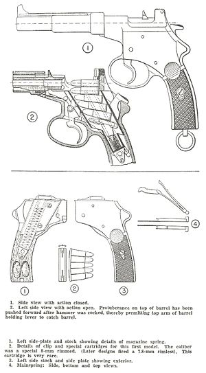 Blow forward - The Mannlicher M1894 pistol, the first blow-forward firearm.