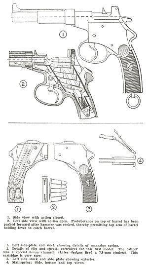 Mannlicher M1894 - Image: M1894 page 186