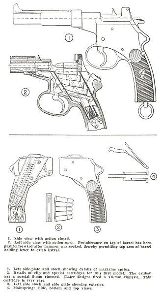 Blow forward - The Mannlicher M1894 pistol, the first blow-forward firearm.