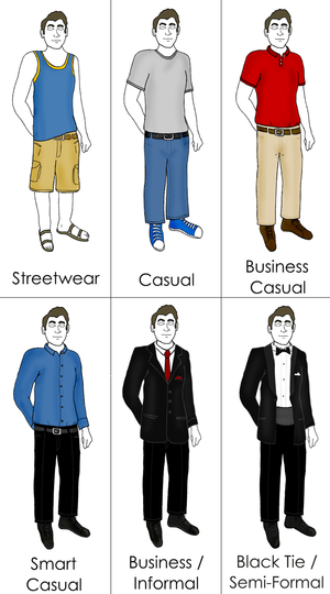 Dress code - Male western dress code. Note that these designations are based on perception of the artist.