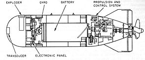 Mark 32 torpedo diagram.jpg