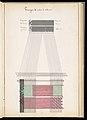 Master Weaver's Thesis Book, Systeme de la Mecanique a la Jacquard, 1848 (CH 18556803-207).jpg