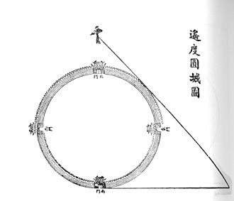 Mathematical Treatise in Nine Sections - surveying a round city from afar.Shu Shu Jiu Zhang