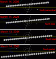 Metonic lunar eclipses 2006-2063.png