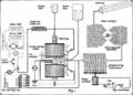 Navy Poulsen arc transmitter schematic.png