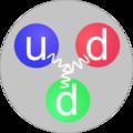 Neutron Quark Structure.png