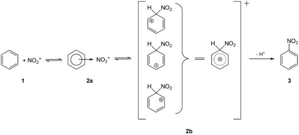 Reaktionsmechanismus der Nitrierung von Benzol