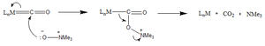 Nucleophilic abstraction - Image: Nuc. Abs. Fig 3.1