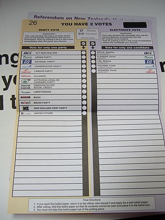 Ballot showing parties, 2011 general election Nzelection2011 ballot4.jpg