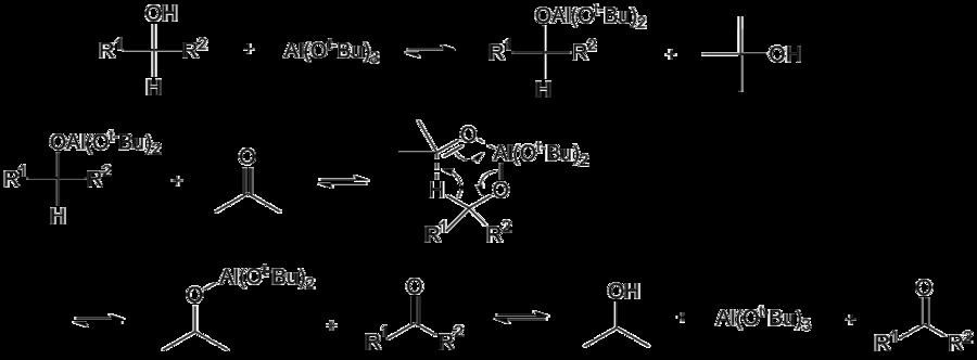 Mechanismus der Oppenauer Oxidation