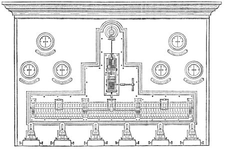 PSM V22 D344 The chronopher viewed in elevation.jpg