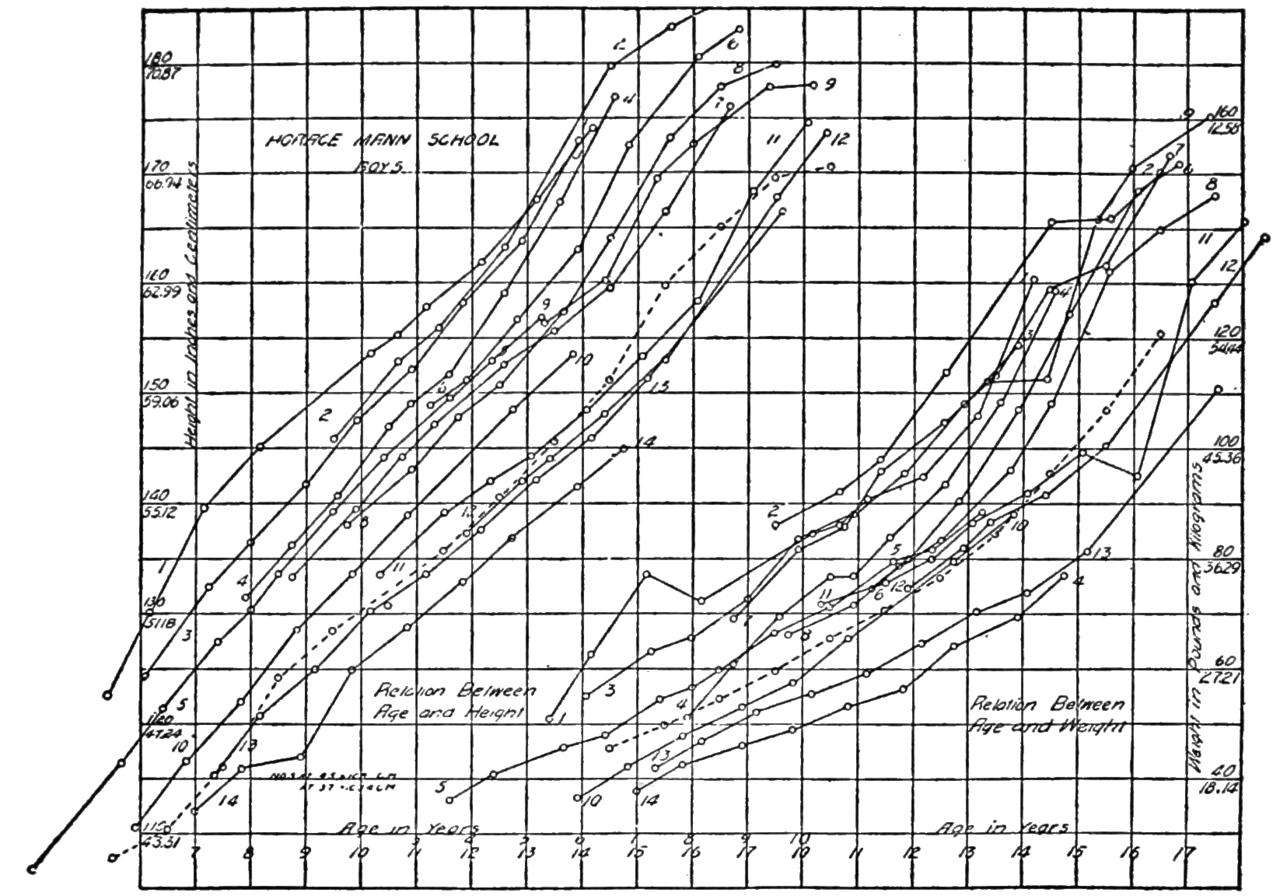 Weight kg vs height chart edgrafik weight kg vs height chart psm v85 d564 table of height and weight for boys nvjuhfo Images