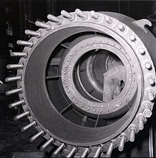 list of industrial processes - Industrial