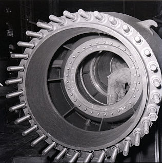 Industrial processes process of producing goods