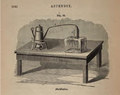 Physiology for Young People - 1884 - Distillation.png