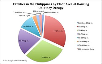 Poverty in the Philippines - Image: Pieperkykooky