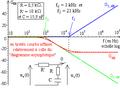 Premier ordre non fondamental à transfert statique non nul - courbe de gain.png