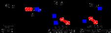 Hydroformylierung von Propen