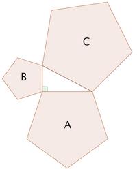 五角形的Pythagoras定理
