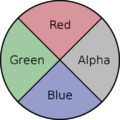 RGBA Logo Circle-Variable Transparency-v2.png