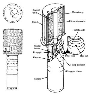 RGD-33 grenade - A diagram of a RGD-33, with a fragmentation sleeve fitted and a cutaway.