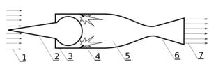 изначально... на схеме классический прямоточный воздушно-реактивный двигатель на жидком топливе.