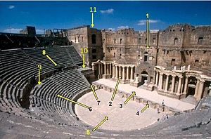 Roman theatre (structure) - Interior view of the Roman theatre of Bosra, Syria: 1) Scaenae frons 2) Porticus post scaenam 3) Pulpitum 4) Proscaenium 5) Orchestra 6) Cavea 7) Aditus maximus 8) Vomitorium.