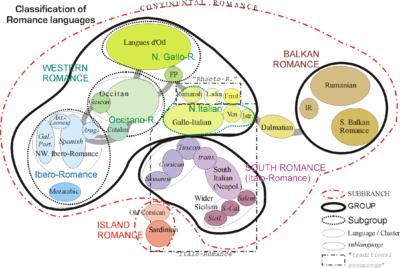 Langues romanes wikip dia for Numero senatori e deputati in italia