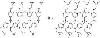 Photopolymer - SU-8 photopolyermization