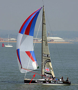 Guy (sailing) - Guy (red arrow), controlling the spinnaker pole.