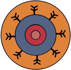 Septima Legio - Interconnessione Differenziata