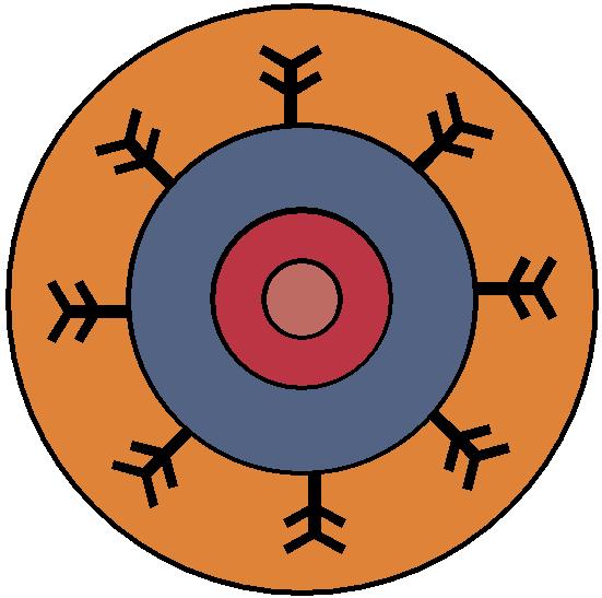 Septimani Gemina