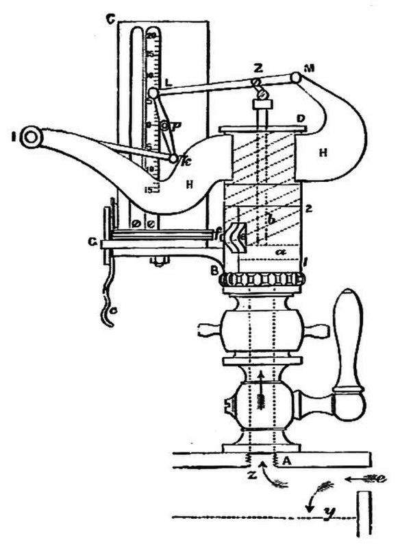 Steam Engine Technology