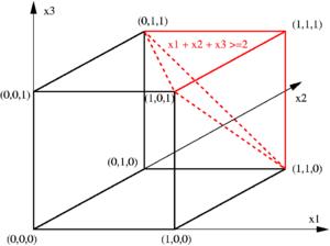 Cutting-plane method - Image: TSP cutting plane
