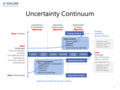The Uncertainty Continuum.png