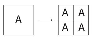 Finite subdivision rule - The binary subdivision rule