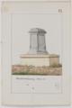 Tombeaux de personnages marquants enterrés dans les cimetières de Paris - 022 - Mecklembourg.png