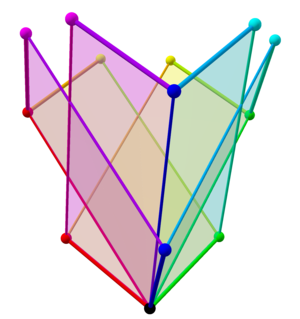 Tree of weak orderings in concertina cube 104.png