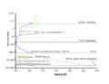 Tropospheric profile Uranus cs.png