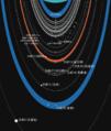 Uranian rings scheme zh han.png