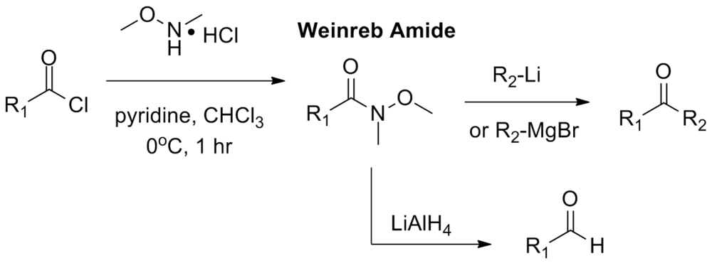 Weinreb ketone synthesis - WikiVisually